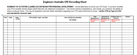 Engineers Australia CPD Recording Sheet